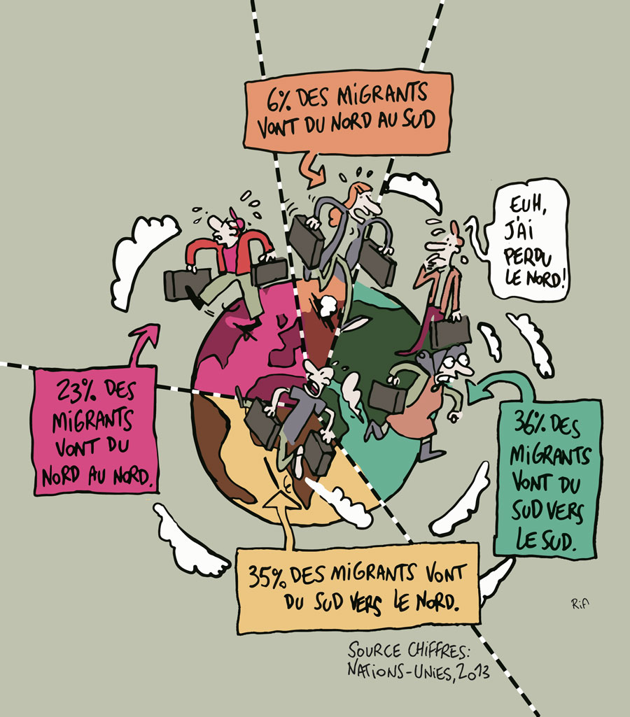 illustration pour une brochure sur les migrants