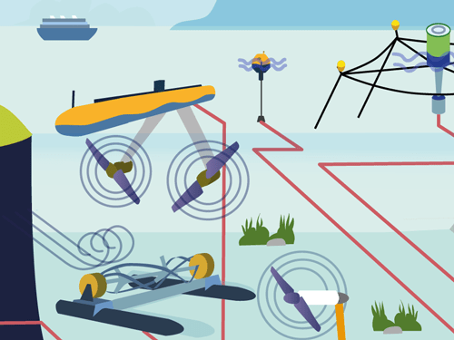 Illustration about oceans energy and recent EU-funded projects of developing new methods and technologies to harness energy from the oceans