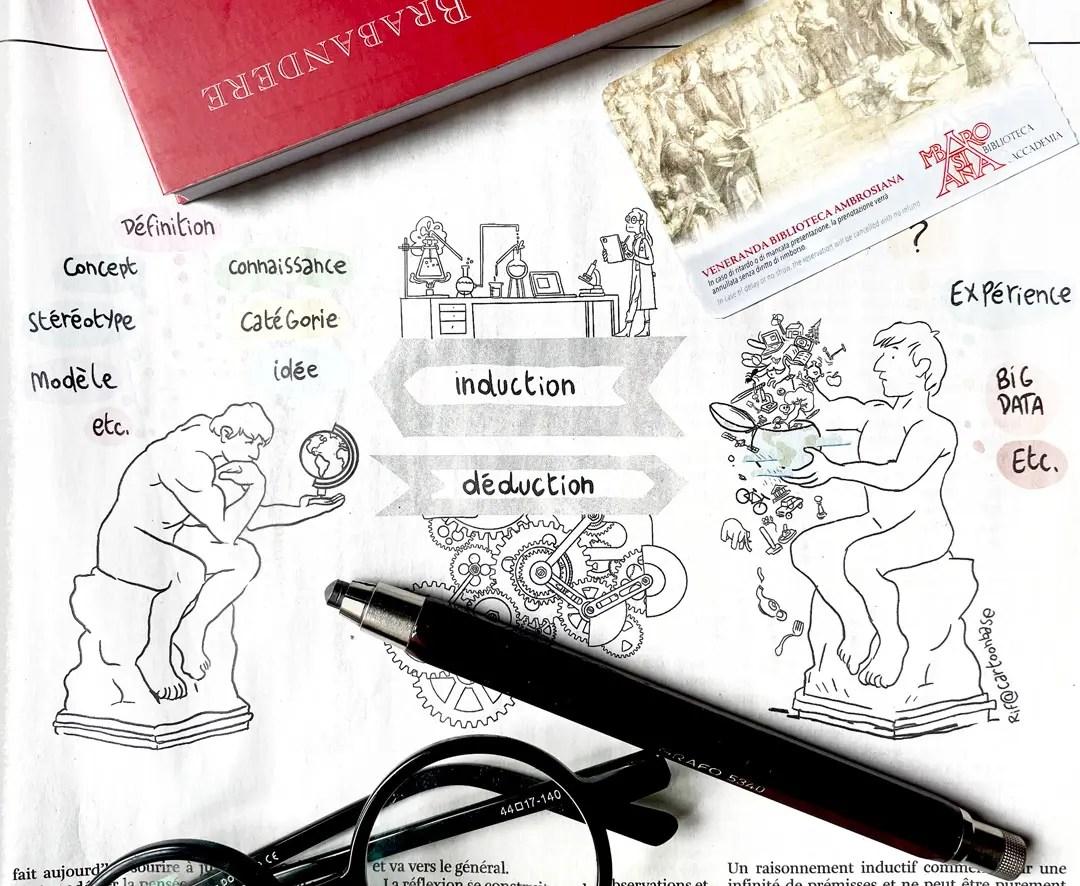 Notion de induction et déduction en philo enfin expliquée. Illustration, facilitation visuelle de Vincent Rif pour le quotidien La Libre.