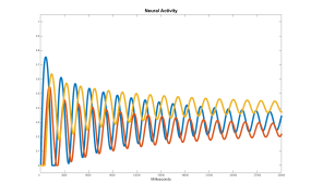 Result2_series_oscillations