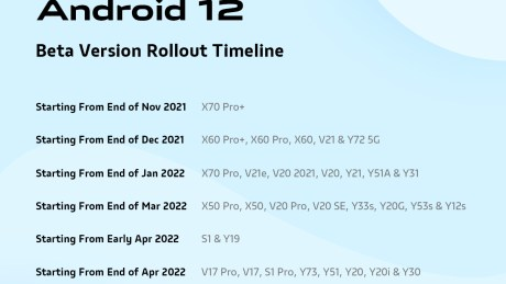 vivo to Rollout FunTouch OS Beta version based on Android 12 Beta