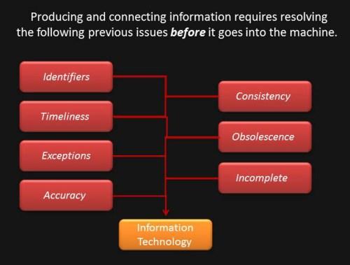 BusinessUnitCommunication_Creativity