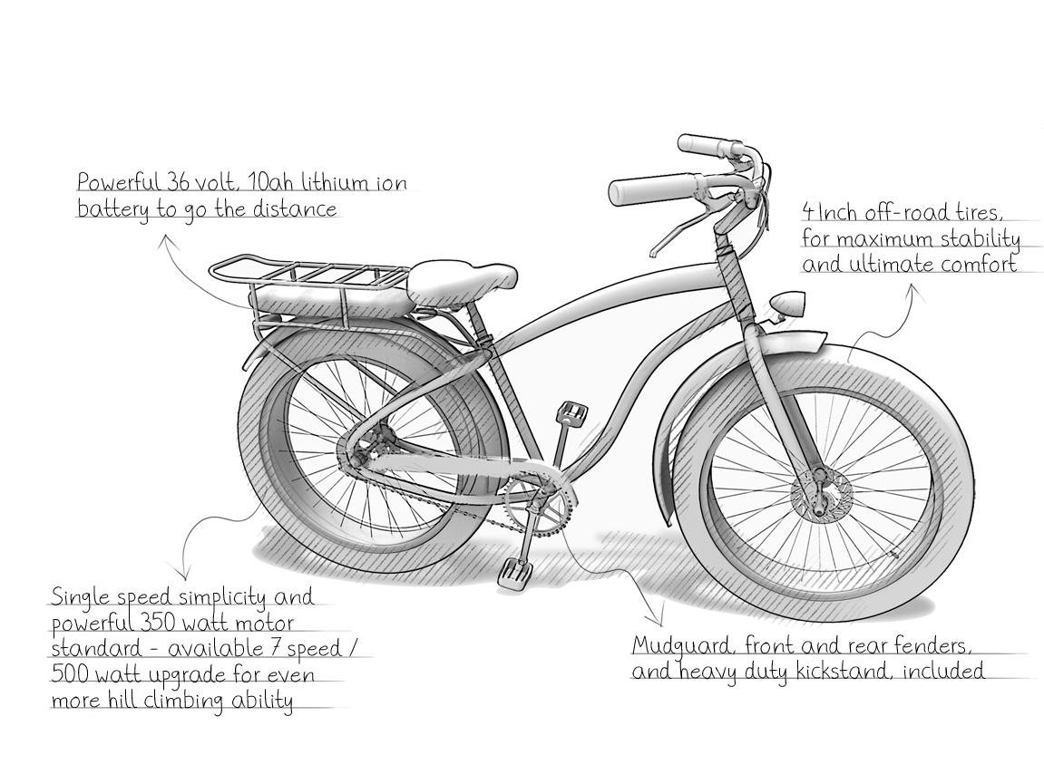 Vineyard Cruisers Electric Fat Bike