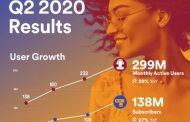 Spotify crece hasta los 299 millones de usuarios activos mensuales, y los 138 millones de usuarios premium