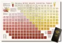 Alternative wine grape varieties in Australia
