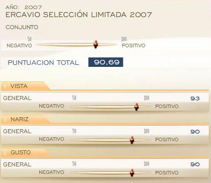 FICHA DE CATA ERCAVIO SELECCION LDA 2007 - copia