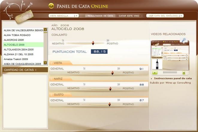 panel de cata altocielo 2008
