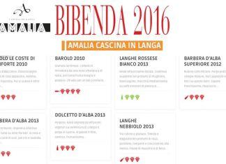 Bibenda | Vinotype