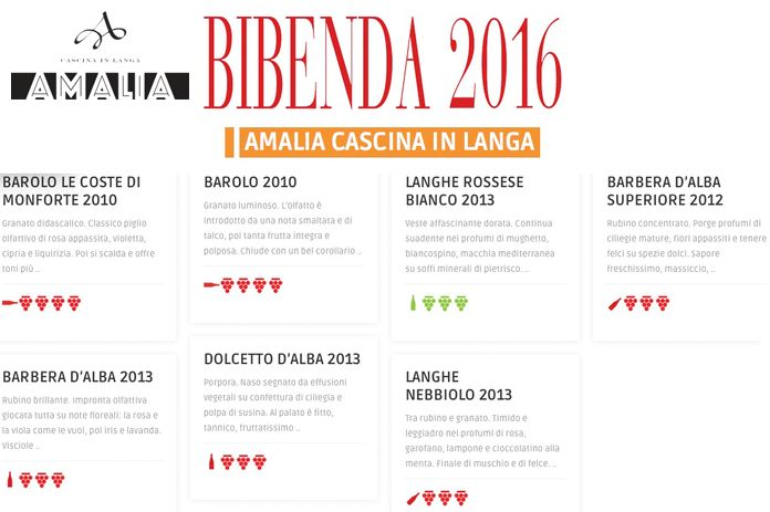 Bibenda | Vinotype