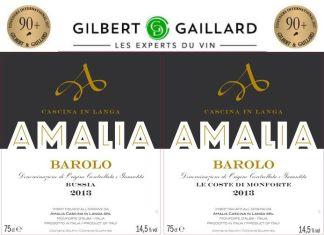 Gilbert Gaillard