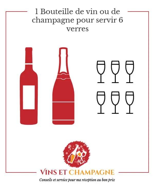 une bouteille de vin ou de champagne