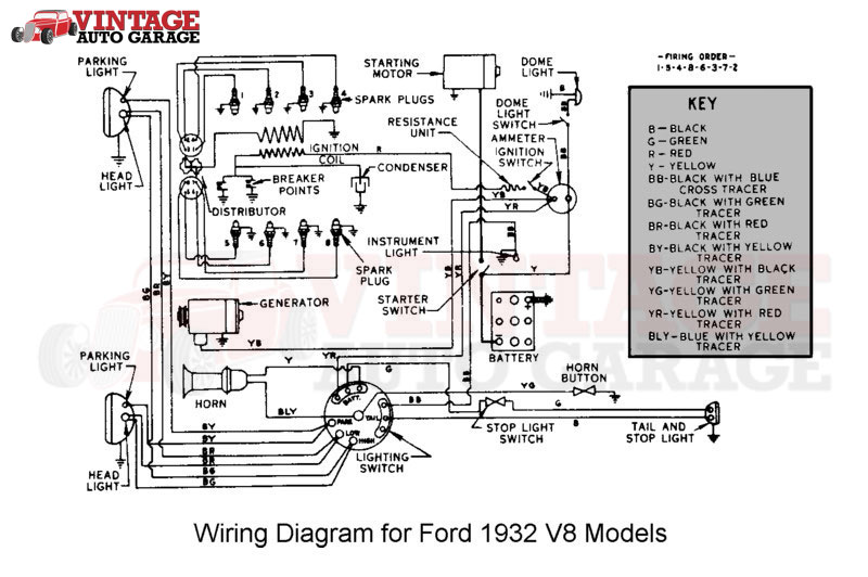 Wiring Manual PDF: 1935 Ford Headlight Switch Wiring