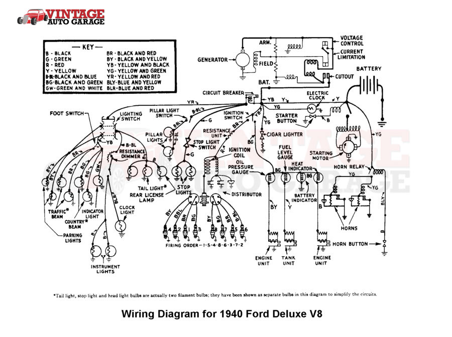 1963 Ford Galaxie Wiring Diagram Charging FULL HD Quality