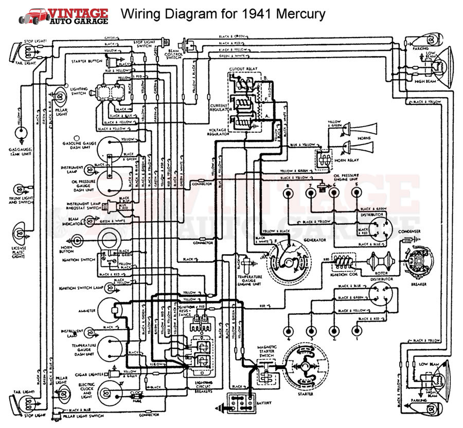 1941 Oldsmobile Wiring Diagram
