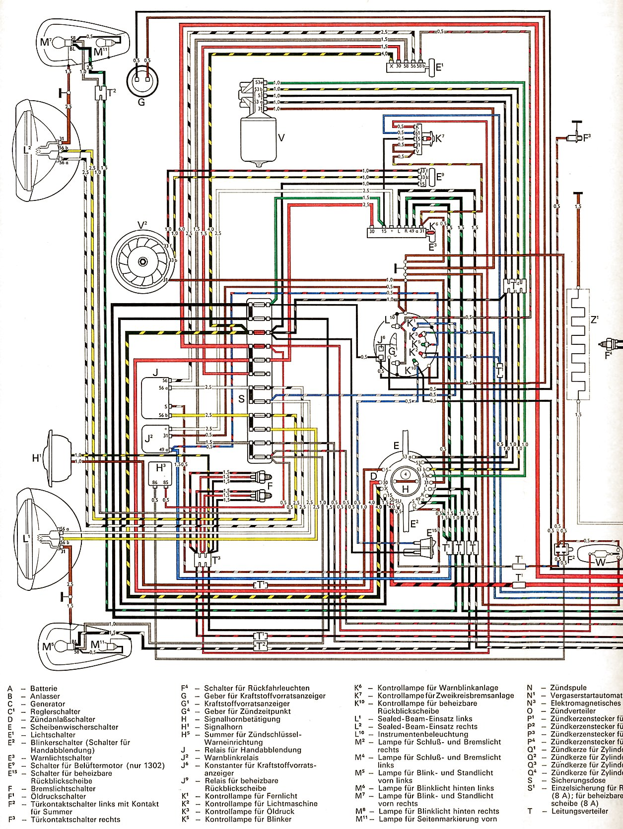 hight resolution of 1974 vw thing wiring diagram wiring diagram third level 73 vw bug fuse connection 74 vw