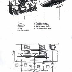 Stamford Generator Wiring Diagram Best Telecaster Kubota Diagrams Vacuum
