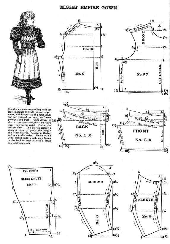 Pattern for Girl's 1890s Empire Dress