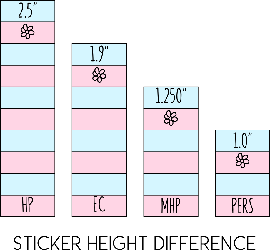 sticker height chart