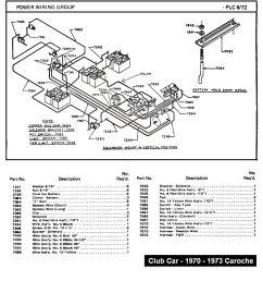 club car ds headlight wiring diagram [ 1000 x 1087 Pixel ]