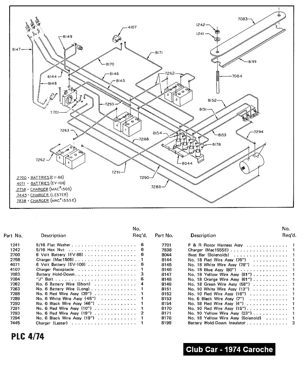 Wiring Diagram For 36 Volt Club Car Golf Cart