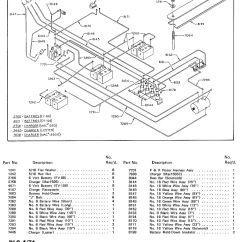 Club Car Precedent Wiring Diagram 48 Volt Isuzu Nqr Alternator Vintagegolfcartparts.com