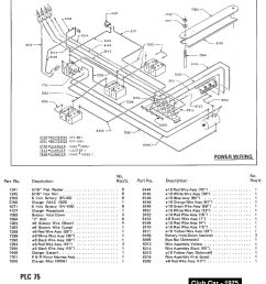 wiring diagram for 1975 club car [ 1000 x 1190 Pixel ]