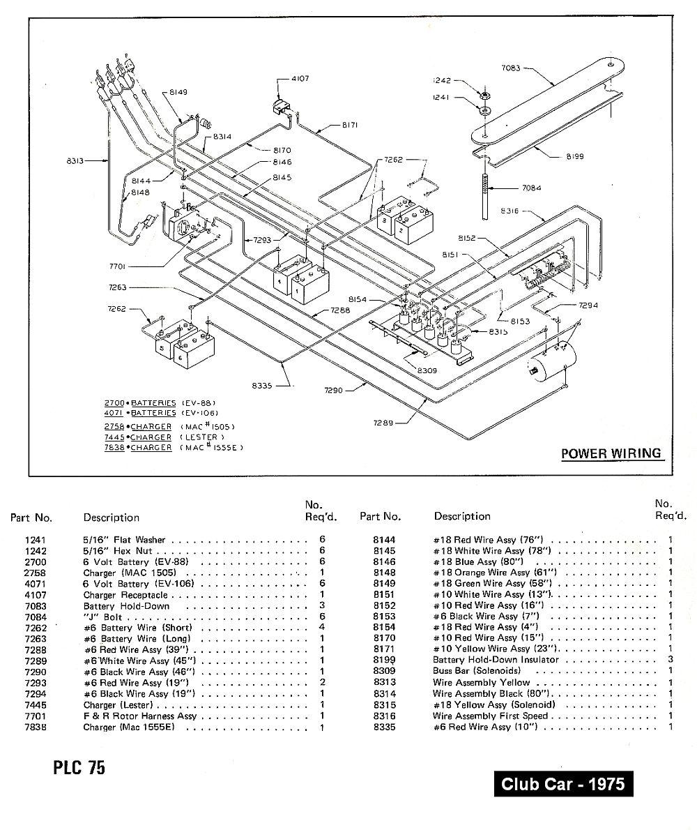 medium resolution of wiring diagram for 1975 club car