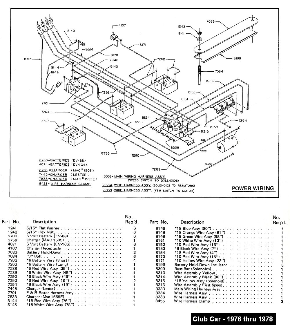 87 club car ds wiring diagram