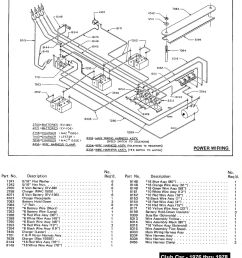 electric club car wiring diagrams club car golf cart wiring diagram for 1996 48 volt club [ 1000 x 1141 Pixel ]