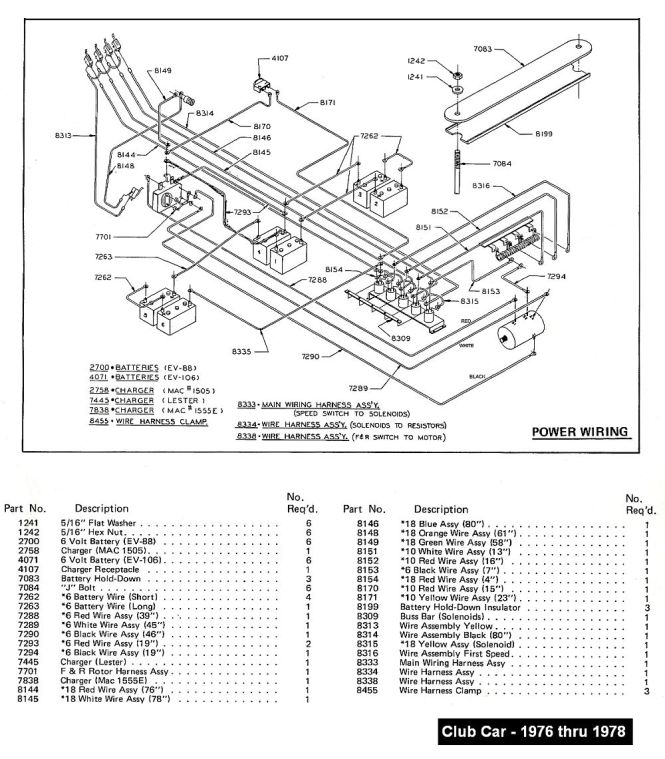 club car ds gas wiring diagram the wiring wiring diagram for 1992 club car golf cart the