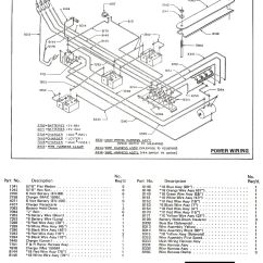 36 Volt Club Car Golf Cart Wiring Diagram Architectural Program And 2 Volts 1981 Online 5 11 Tridonicsignage De U20221981 Battery