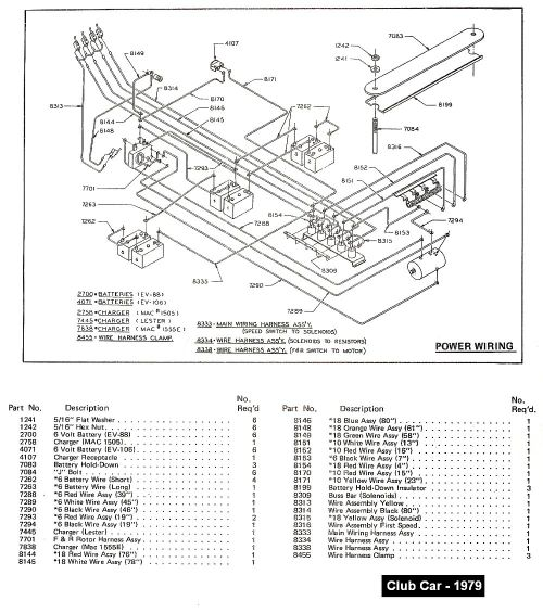 small resolution of 1979 club car schematic club car golf cart electrical diagram club car electric golf cart wiring diagram