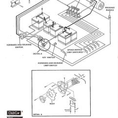 2001 Ez Go Txt Wiring Diagram 95 Mustang Gt Headlight Switch 88 Ezgo Diagram, 88, Get Free Image About