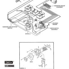 Club Cart Wiring Diagram 5 Pin Power Window Switch Car Ignition 86 Forward Reverse Data94 Schematic