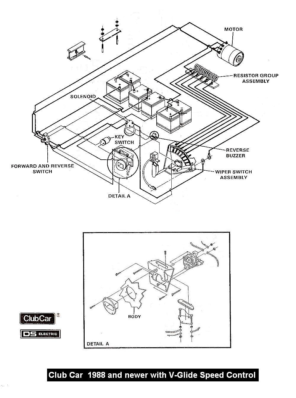 medium resolution of vintagegolfcartparts com 1997 club car wiring diagram 1988 club car wiring diagram