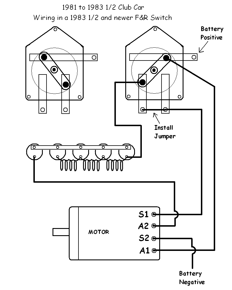 Wiring Diagram For 36v Ez Go Golf Cart