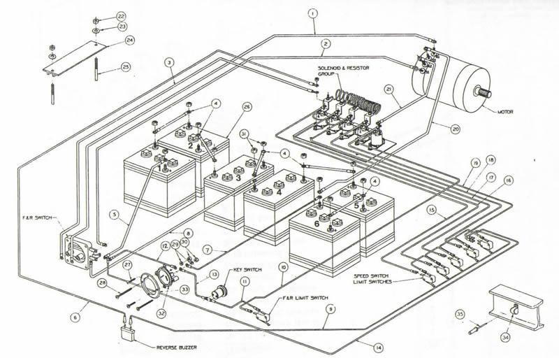 1989 ez go wiring diagram double door parts vintagegolfcartparts.com