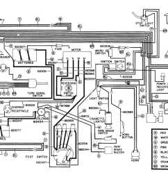 1974 cushman wiring diagram simple wiring diagram rh david huggett co uk yamaha golf cart wiring [ 1305 x 900 Pixel ]