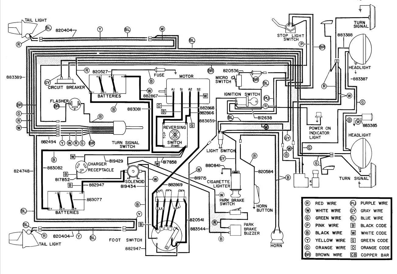 hight resolution of 1974 cushman wiring diagram simple wiring diagram rh david huggett co uk 1974 club car 36v wiring