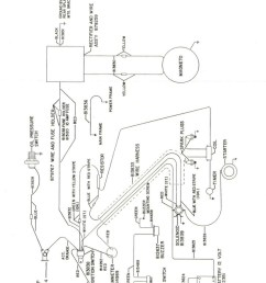 cushman cart wiring diagram 2000 wiring diagram third level rh 7 12 13 jacobwinterstein com cushman golf cart wiring diagram 1972 cushman golf cart wiring  [ 800 x 1157 Pixel ]