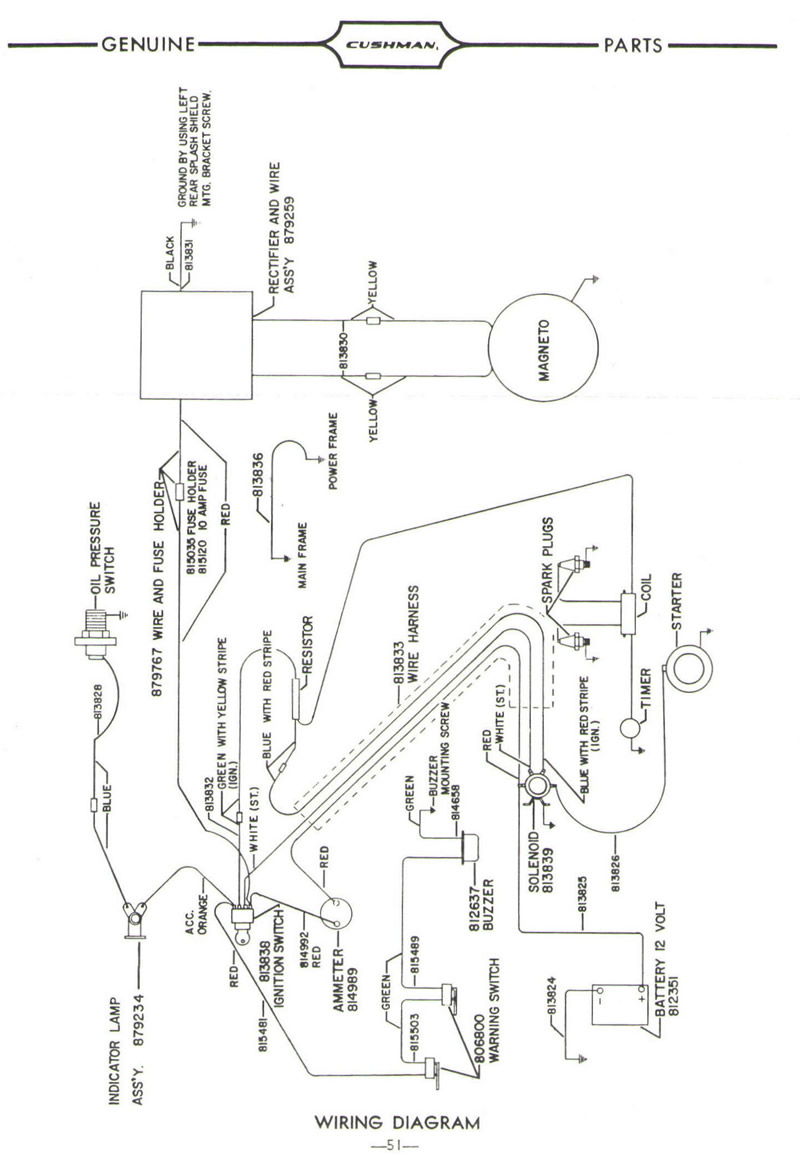 hight resolution of cushman cart wiring diagram 2000 wiring diagram third level rh 7 12 13 jacobwinterstein com cushman golf cart wiring diagram 1972 cushman golf cart wiring