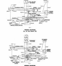 par car golf cart starter motor diagram free download wiring diagram wiring diagram 1989 international dump truck gm 10si alternator wiring [ 800 x 1027 Pixel ]