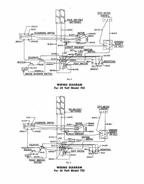 small resolution of par car golf cart starter motor diagram free download wiring diagram wiring diagram 1989 international dump truck gm 10si alternator wiring