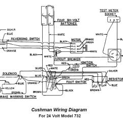 90cc Pit Bike Wiring Diagram Sql Server 2012 Architecture Taylor Dunn Ss534 : 32 Images - Diagrams | Creativeand.co