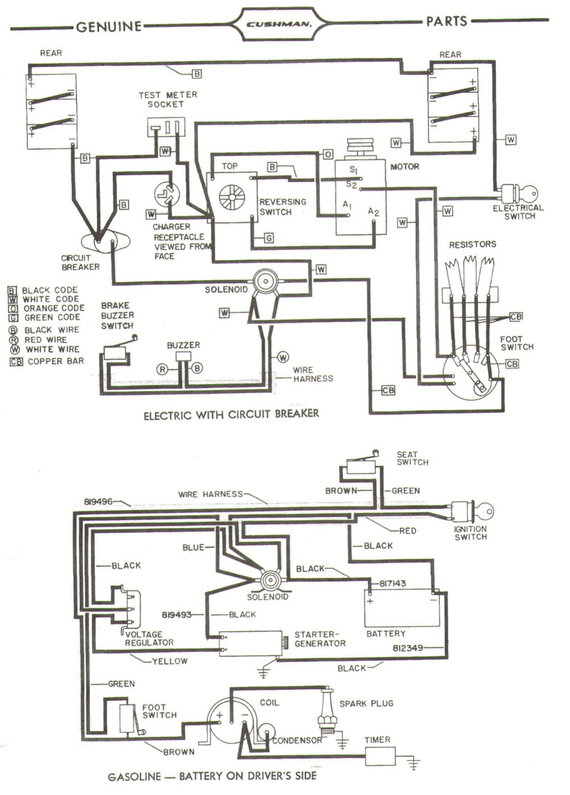 medium resolution of cushman golf cart wiring diagram