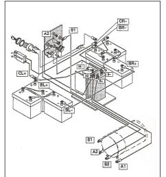1987 48 volt ezgo solenoid wiring diagram simple wiring diagrams golf cart electric diagrams pdf 48 [ 1030 x 1250 Pixel ]