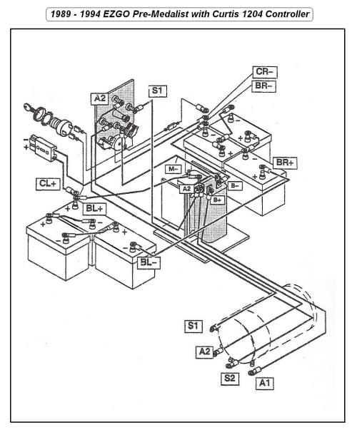 small resolution of 1987 48 volt ezgo solenoid wiring diagram simple wiring diagrams club cart battery wiring diagram golf cart 48 volt wiring