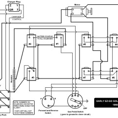 Yamaha G1 Electric Golf Cart Wiring Diagram Trailer 7 Pin Flat 36 Volt Melex Get Free Image About