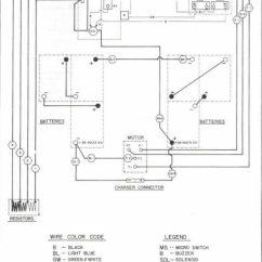 Wiring Diagram For 1996 Gas Club Car Golf Cart Bosch 4 Pin Relay Ezgo 3 Wheel Electric