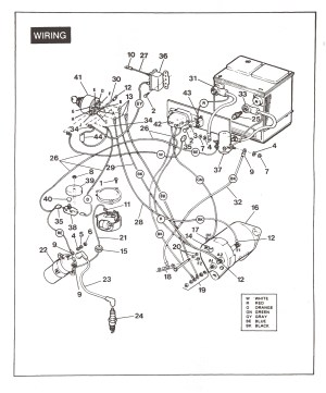 Columbia Par Car Engine Fix or Sell? GOOD CRANK!  Page 2